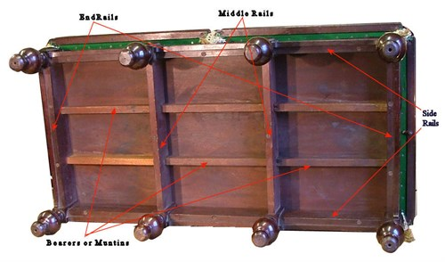 underside of Billiard table