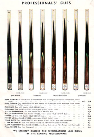 Weilding Professional Billiard Cues